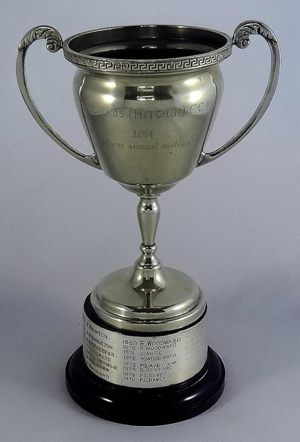 Trophy #27 - Highest Annual Mileage